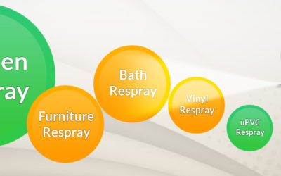 All Surface Respray Expands by Adding Two More Spray Booths in 2015